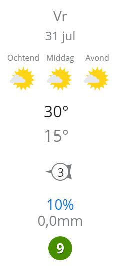 Weerbericht 30 graden, zonnig, weercijf 9